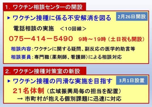 2/28に緊急事態宣言解除(京都府ほか6府県)