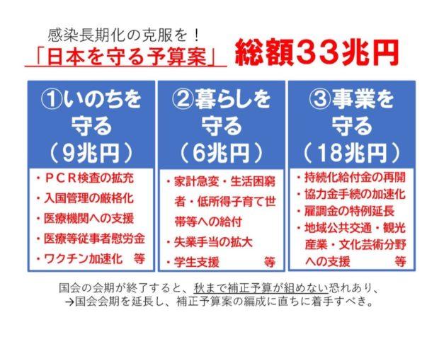 【動画】「日本を守る予算案」